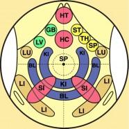 Heilmethode: Chi Nei Tsang – Taoistische Energiemassage